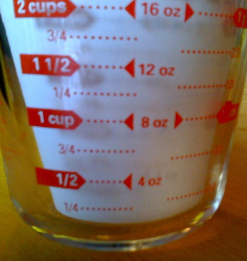 measuring cup inspiration